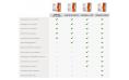 Installatieservice - Hulp bij installeren (all-in)